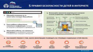 Правила безопасности школьников в Интернете